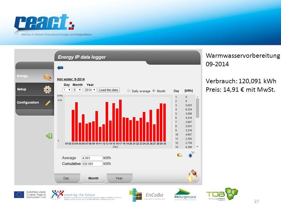 27 Warmwasservorbereitung 09-2014 Verbrauch: 120,091 kWh Preis: 14,91 € mit MwSt.
