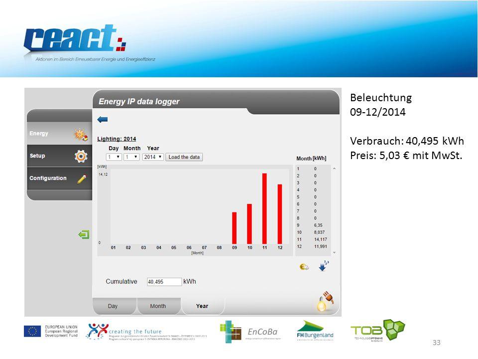 33 Beleuchtung 09-12/2014 Verbrauch: 40,495 kWh Preis: 5,03 € mit MwSt.