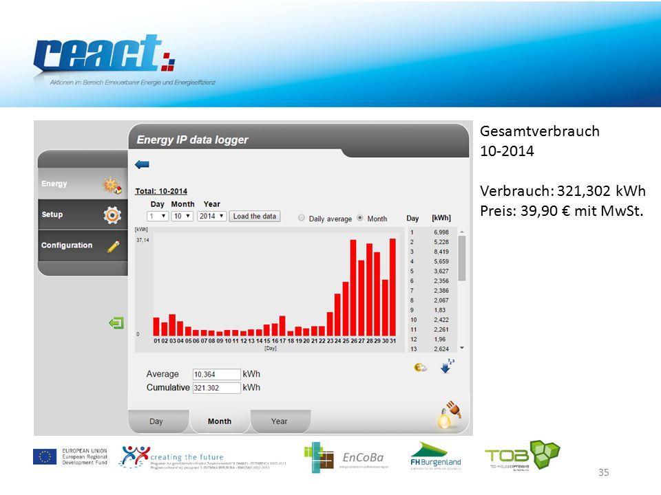 35 Gesamtverbrauch 10-2014 Verbrauch: 321,302 kWh Preis: 39,90 € mit MwSt.