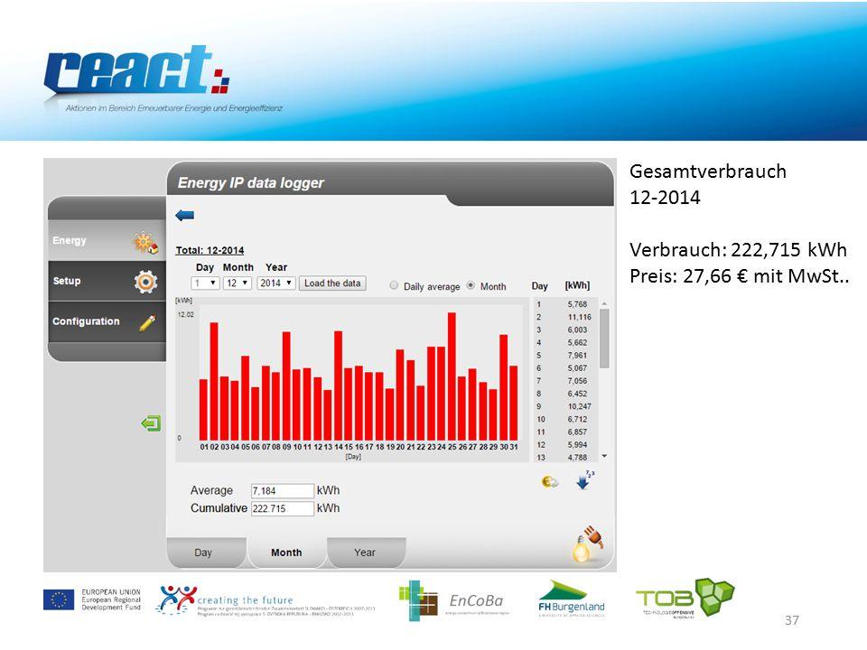 37 Gesamtverbrauch 12-2014 Verbrauch: 222,715 kWh Preis: 27,66 € mit MwSt..