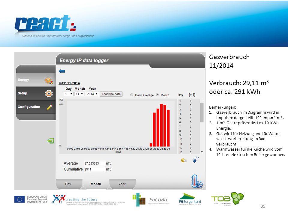 39 Gasverbrauch 11/2014 Verbrauch: 29,11 m 3 oder ca.