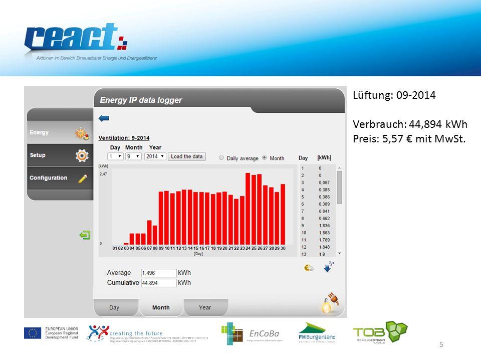5 Lüftung: 09-2014 Verbrauch: 44,894 kWh Preis: 5,57 € mit MwSt.
