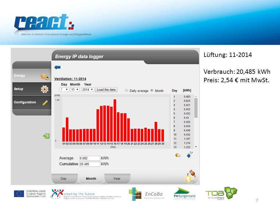 38 Gesamtverbrauch 09-12/2014 Verbrauch: 980,076 kWh Auch auf diesem Diagramm ist der Zuwachs des Energieverbrauchs im Oktober und November klar zu sehen, und zwar der Verwendung der elektrischen Heizung wegen.