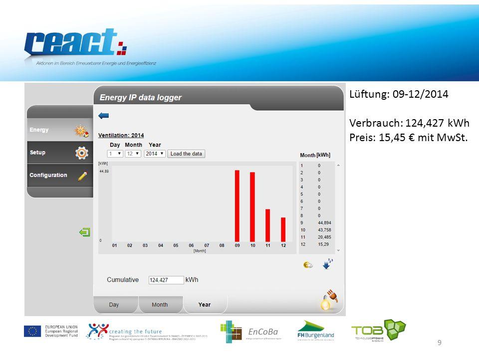40 Gasverbrauch 12/2014 Verbrauch: 173,25 m 3 oder ca. 1 733 kWh Preis: 85,24 € mit MwSt.