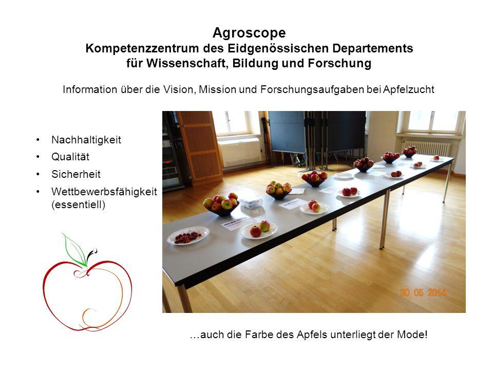 Agroscope Kompetenzzentrum des Eidgenössischen Departements für Wissenschaft, Bildung und Forschung Nachhaltigkeit Qualität Sicherheit Wettbewerbsfähigkeit (essentiell) …auch die Farbe des Apfels unterliegt der Mode.