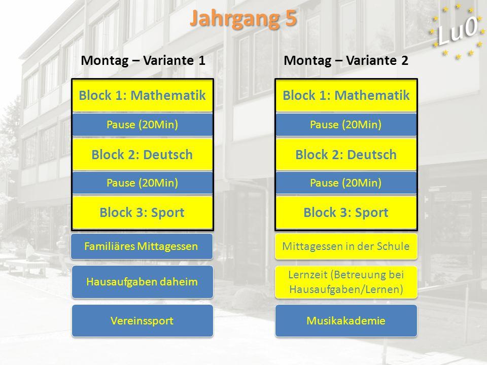 Montag – Variante 1 Block 1: Mathematik Block 2: Deutsch Block 3: Sport Pause (20Min) Hausaufgaben daheim Vereinssport Montag – Variante 2 Block 1: Ma