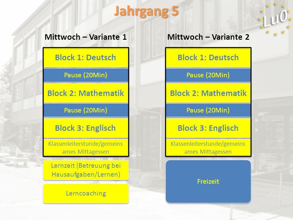 Mittwoch – Variante 1 Block 1: Deutsch Block 2: Mathematik Block 3: Englisch Pause (20Min) Lernzeit (Betreuung bei Hausaufgaben/Lernen) Klassenleiters