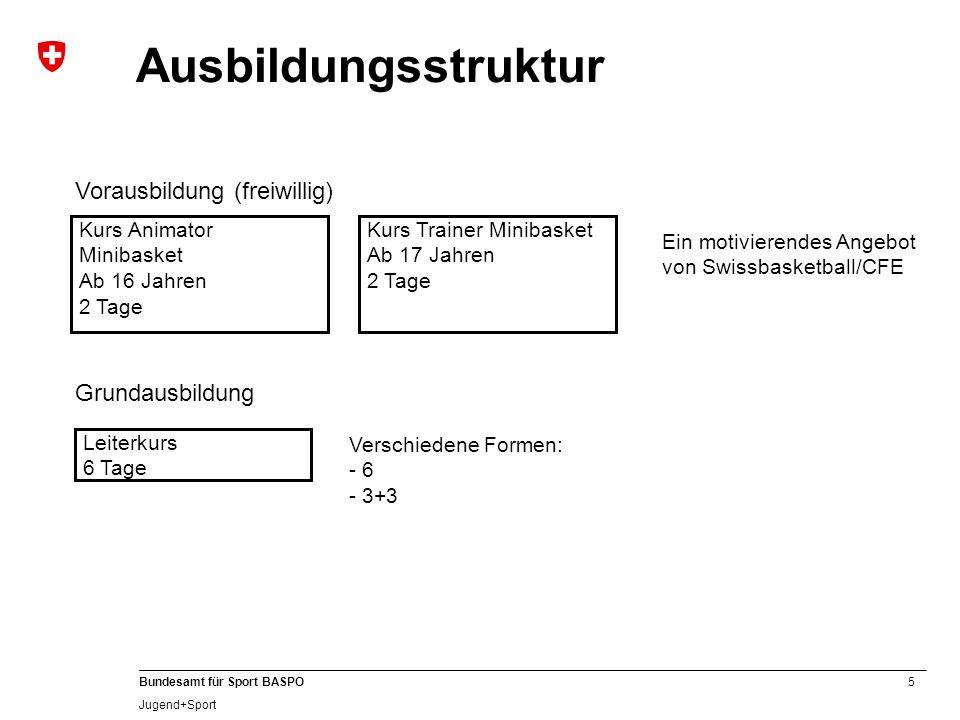 5 Bundesamt für Sport BASPO Jugend+Sport Ausbildungsstruktur Grundausbildung Leiterkurs 6 Tage Verschiedene Formen: - 6 - 3+3 Vorausbildung (freiwilli