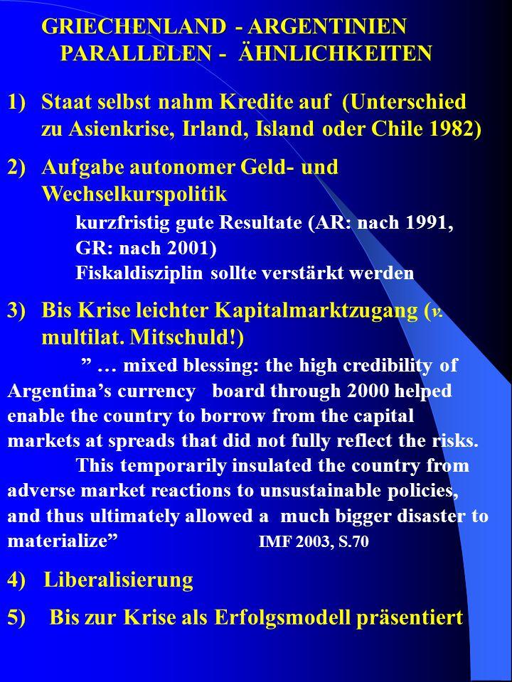 GRIECHENLAND - ARGENTINIEN PARALLELEN - ÄHNLICHKEITEN 1)Staat selbst nahm Kredite auf (Unterschied zu Asienkrise, Irland, Island oder Chile 1982) 2)Au