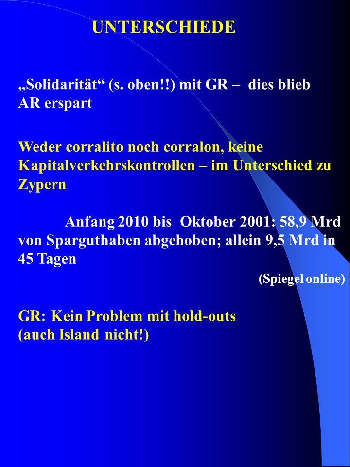 UNTERSCHIEDE Weder corralito noch corralon, keine Kapitalverkehrskontrollen – im Unterschied zu Zypern Anfang 2010 bis Oktober 2001: 58,9 Mrd von Spar