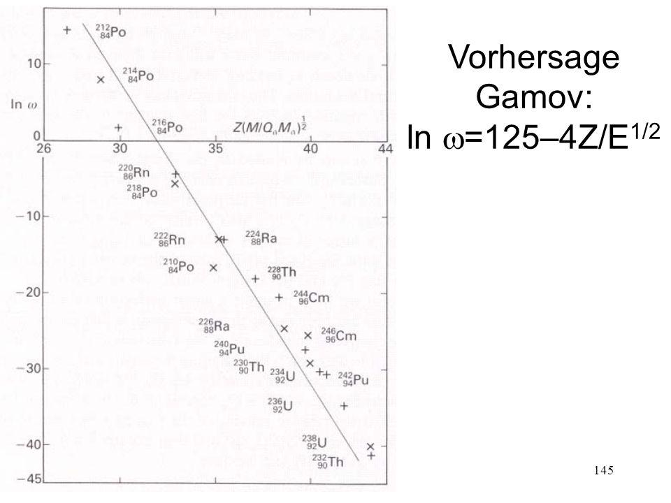 145 Vorhersage Gamov: ln  =125–4Z/E 1/2