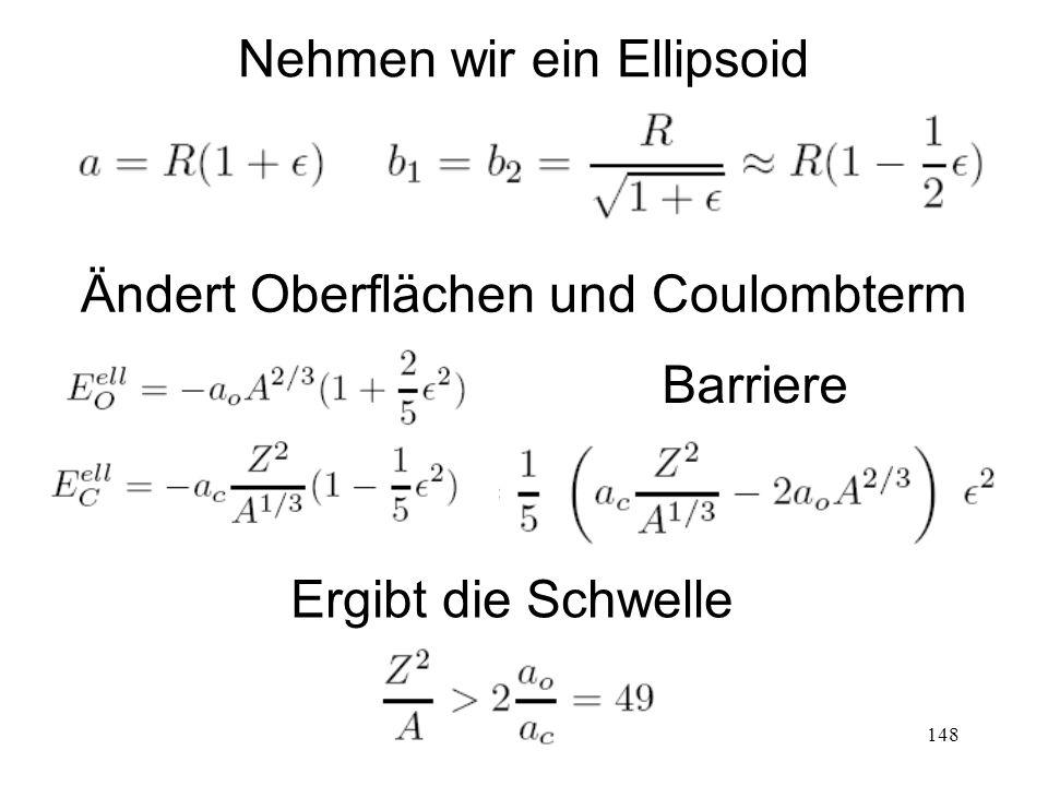 148 Nehmen wir ein Ellipsoid Ändert Oberflächen und Coulombterm Ergibt die Schwelle Barriere