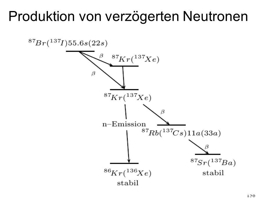 156 Produktion von verzögerten Neutronen