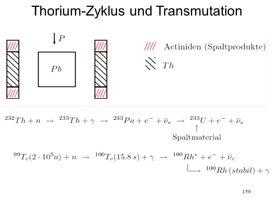 159 Thorium-Zyklus und Transmutation