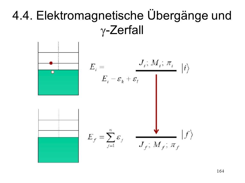 164 4.4. Elektromagnetische Übergänge und  -Zerfall