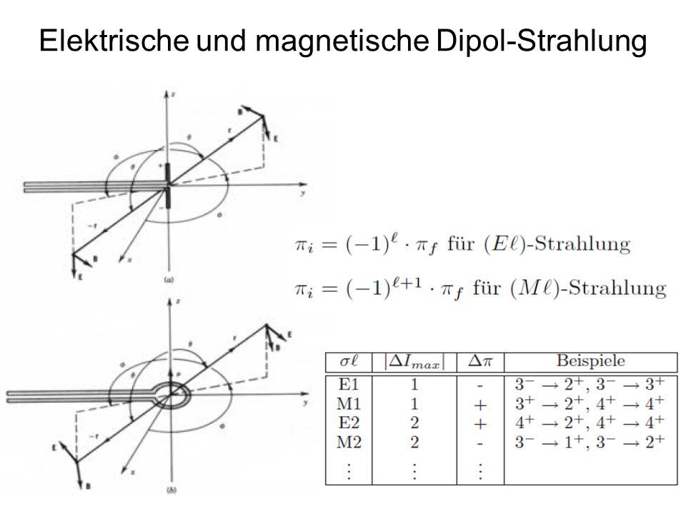 166 Elektrische und magnetische Dipol-Strahlung
