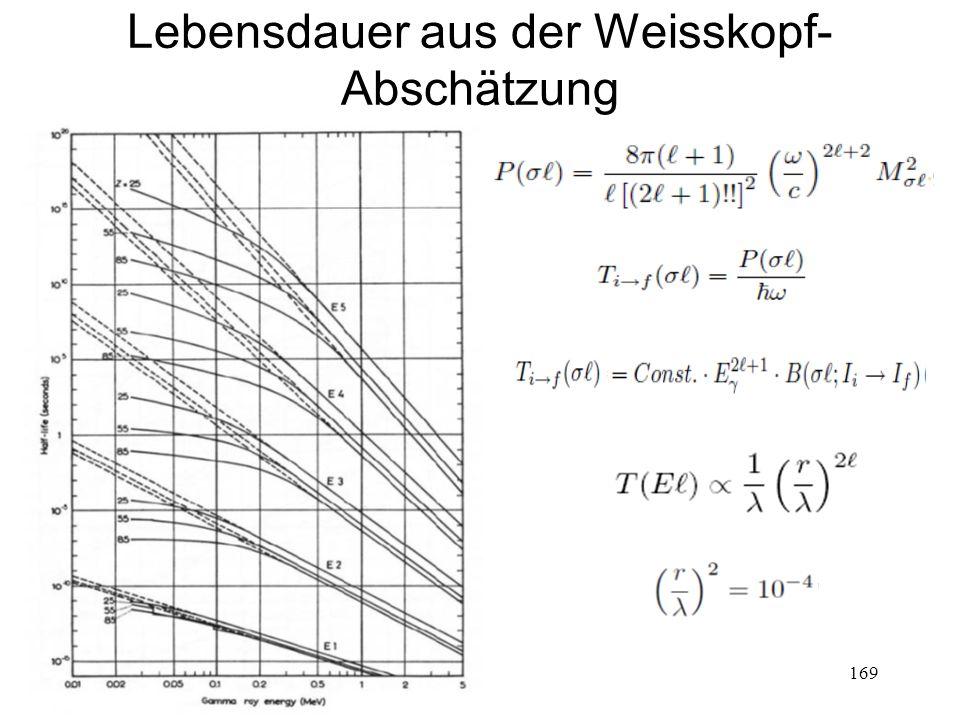169 Lebensdauer aus der Weisskopf- Abschätzung