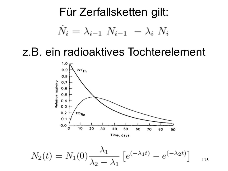 138 Für Zerfallsketten gilt: z.B. ein radioaktives Tochterelement