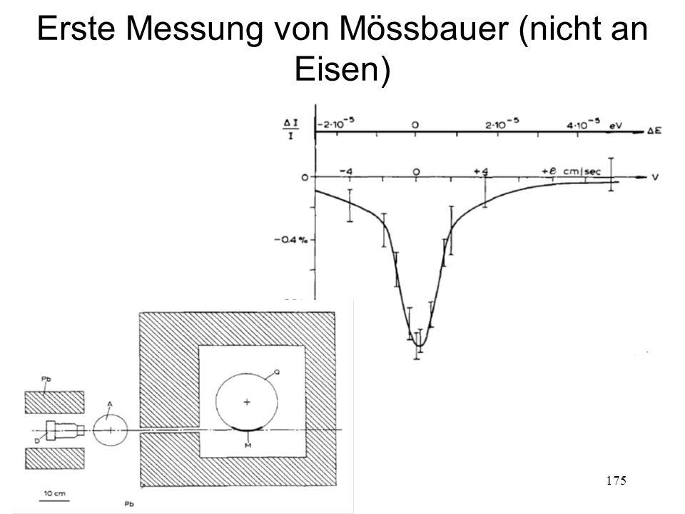 175 Erste Messung von Mössbauer (nicht an Eisen)