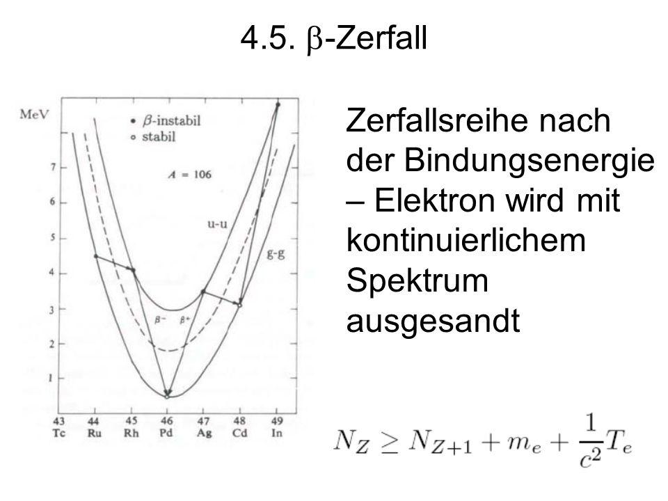 176 4.5.  -Zerfall Zerfallsreihe nach der Bindungsenergie – Elektron wird mit kontinuierlichem Spektrum ausgesandt