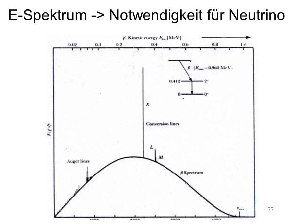 177 E-Spektrum -> Notwendigkeit für Neutrino