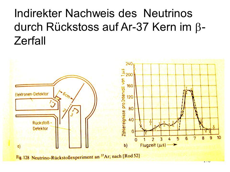 178 Indirekter Nachweis des Neutrinos durch Rückstoss auf Ar-37 Kern im  - Zerfall