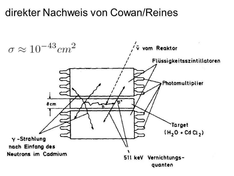 179 direkter Nachweis von Cowan/Reines