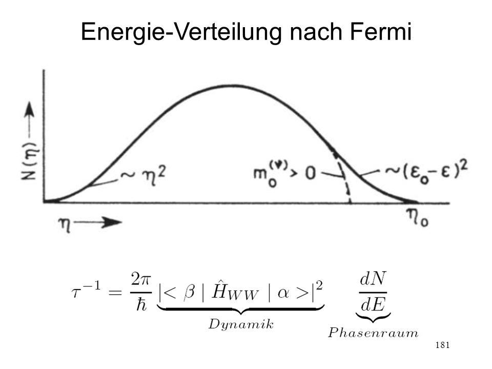181 Energie-Verteilung nach Fermi