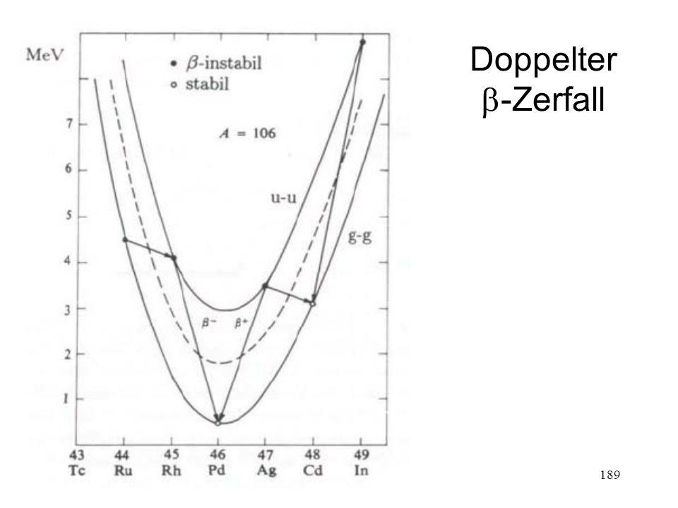 189 Doppelter  -Zerfall