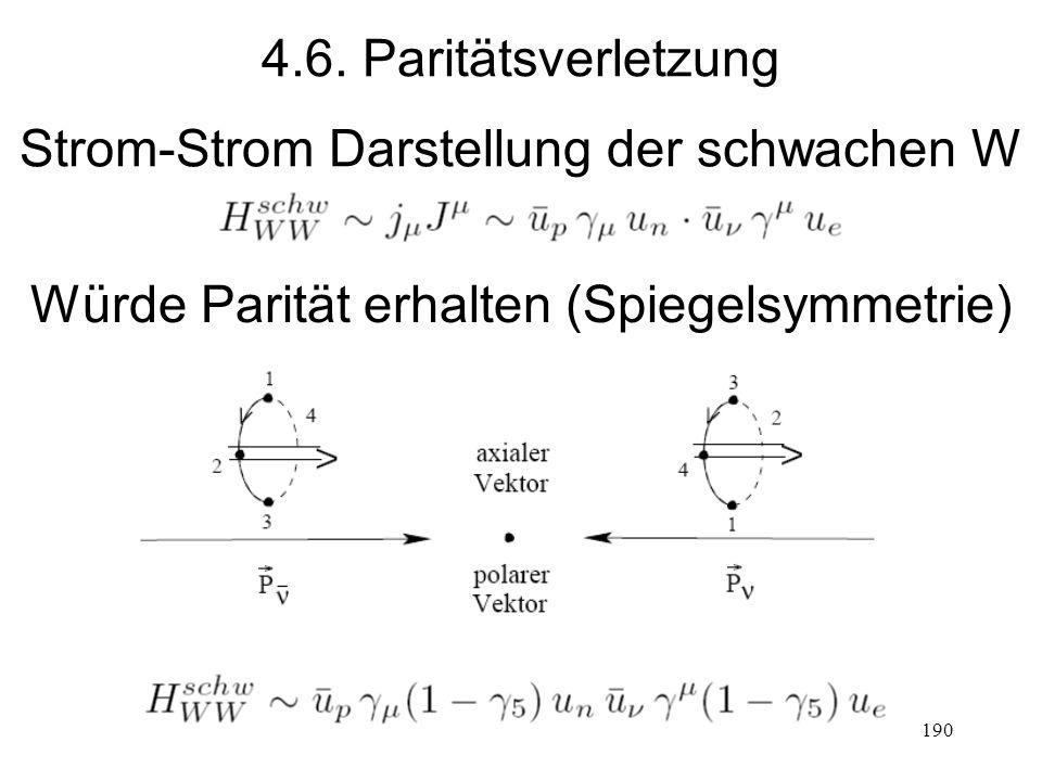 190 4.6. Paritätsverletzung Strom-Strom Darstellung der schwachen W Würde Parität erhalten (Spiegelsymmetrie)