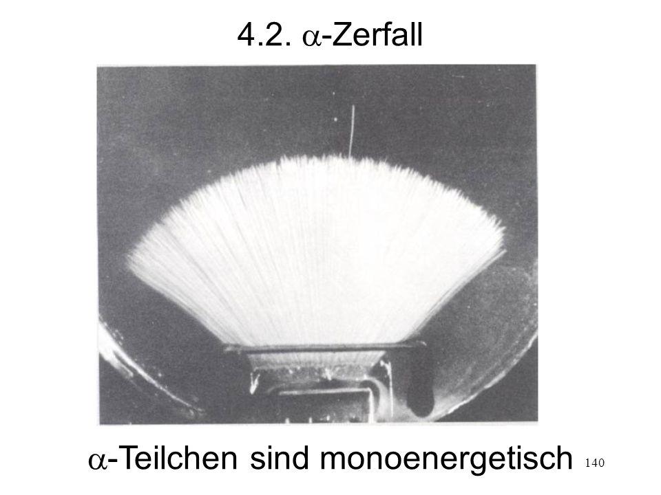 140 4.2.  -Zerfall  -Teilchen sind monoenergetisch