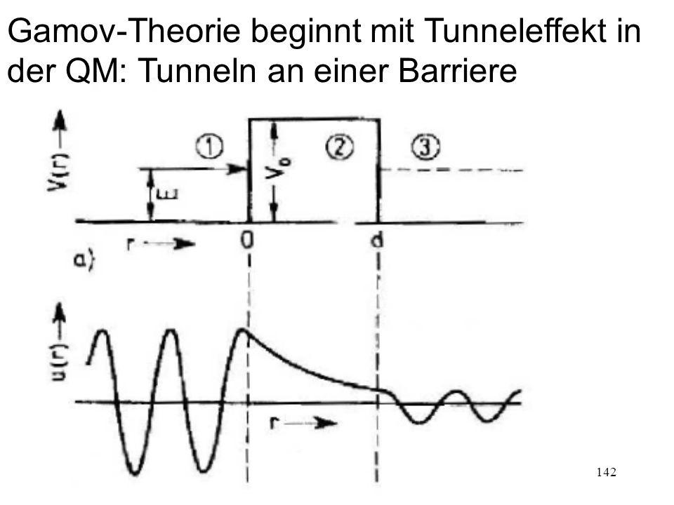 142 Gamov-Theorie beginnt mit Tunneleffekt in der QM: Tunneln an einer Barriere