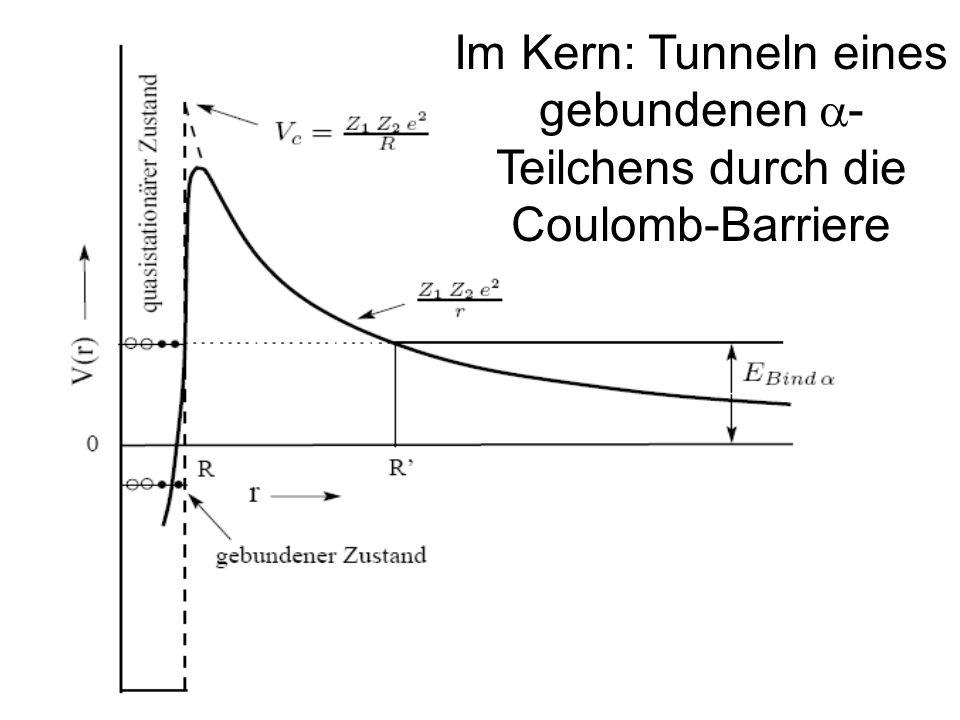 143 Im Kern: Tunneln eines gebundenen  - Teilchens durch die Coulomb-Barriere