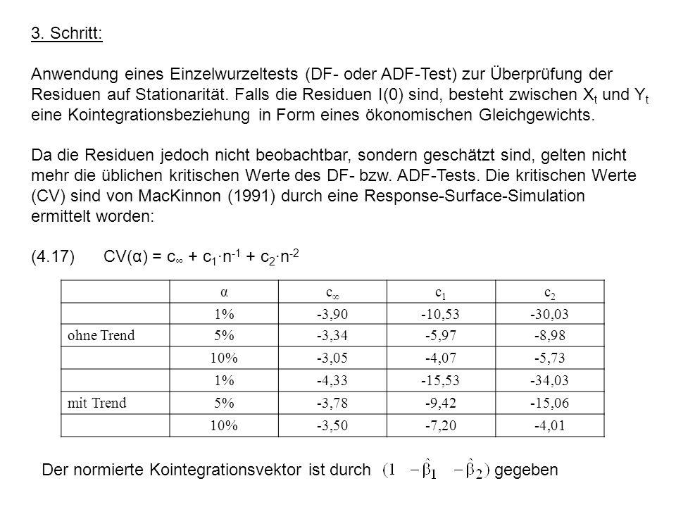 3. Schritt: Anwendung eines Einzelwurzeltests (DF- oder ADF-Test) zur Überprüfung der Residuen auf Stationarität. Falls die Residuen I(0) sind, besteh