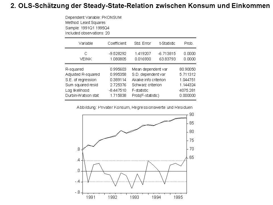 2. OLS-Schätzung der Steady-State-Relation zwischen Konsum und Einkommen