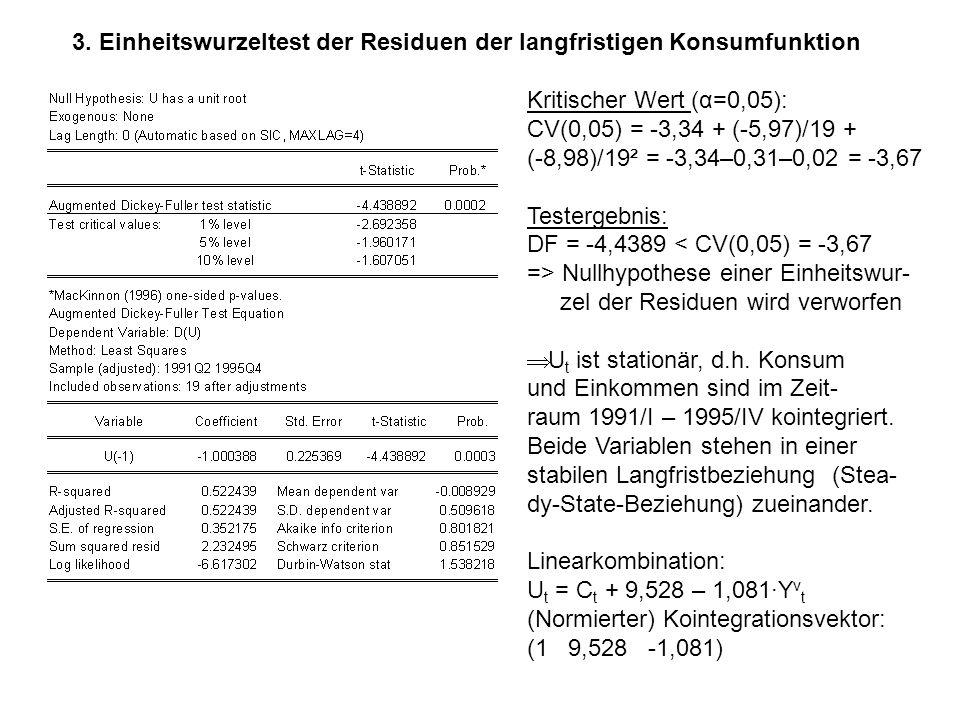 3. Einheitswurzeltest der Residuen der langfristigen Konsumfunktion Kritischer Wert (α=0,05): CV(0,05) = -3,34 + (-5,97)/19 + (-8,98)/19² = -3,34–0,31