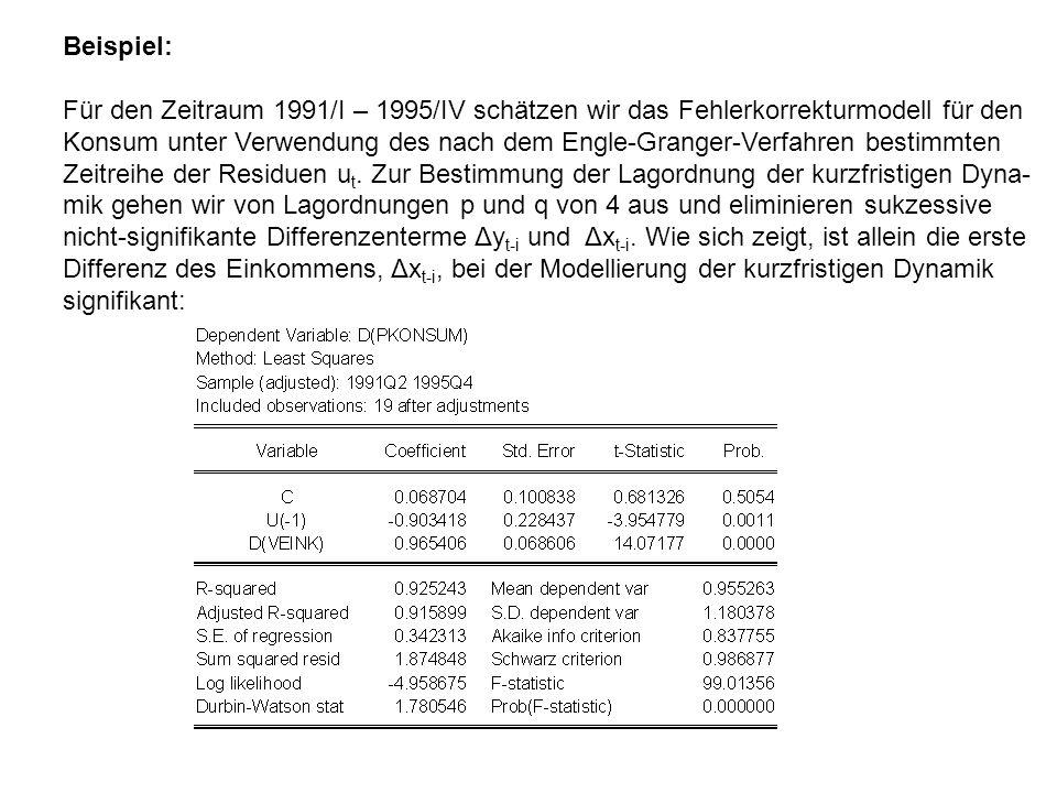 Beispiel: Für den Zeitraum 1991/I – 1995/IV schätzen wir das Fehlerkorrekturmodell für den Konsum unter Verwendung des nach dem Engle-Granger-Verfahren bestimmten Zeitreihe der Residuen u t.
