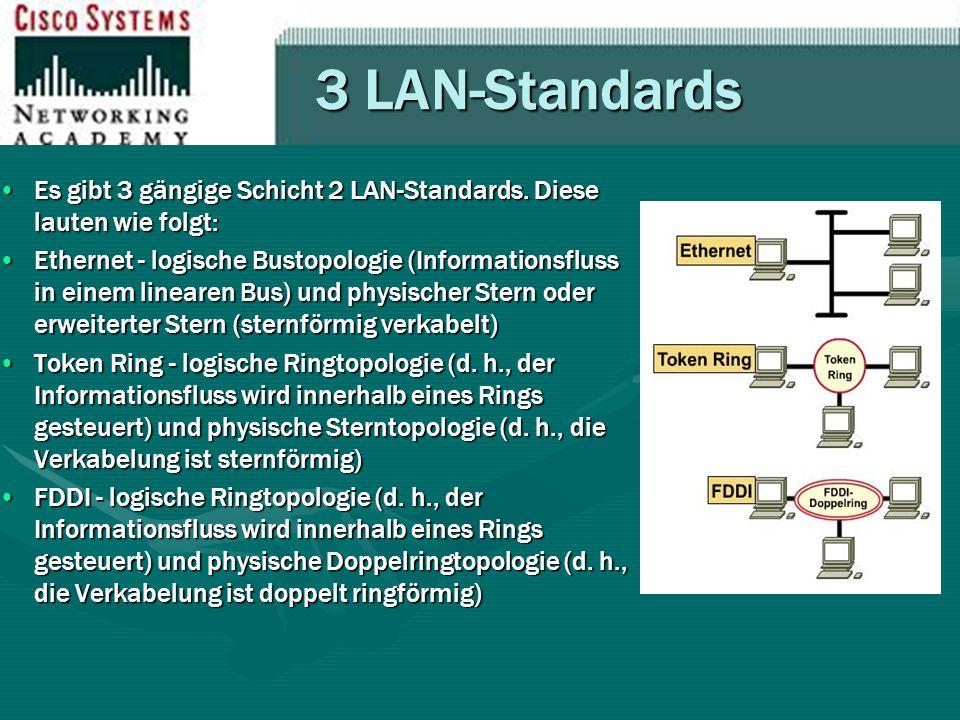 3 LAN-Standards Es gibt 3 gängige Schicht 2 LAN-Standards. Diese lauten wie folgt:Es gibt 3 gängige Schicht 2 LAN-Standards. Diese lauten wie folgt: E