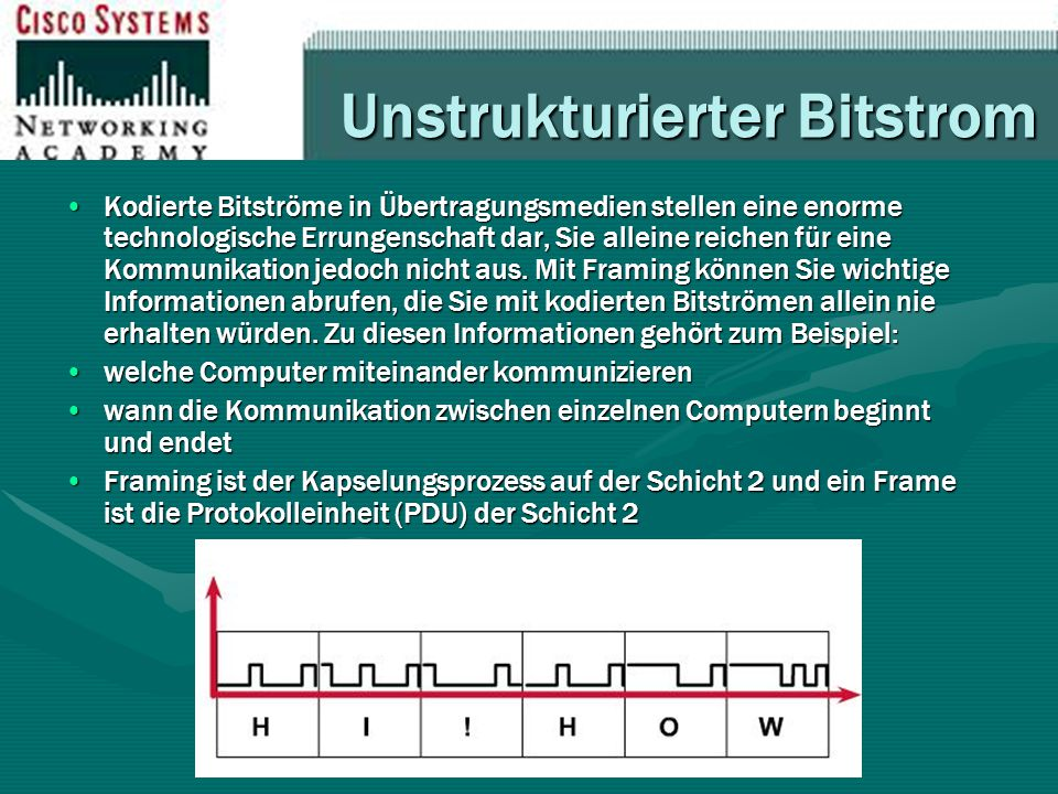 Unstrukturierter Bitstrom Kodierte Bitströme in Übertragungsmedien stellen eine enorme technologische Errungenschaft dar, Sie alleine reichen für eine
