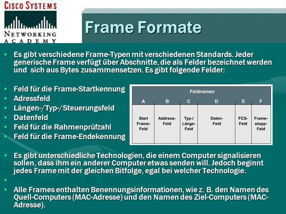 Frame Formate Es gibt verschiedene Frame-Typen mit verschiedenen Standards. Jeder generische Frame verfügt über Abschnitte, die als Felder bezeichnet