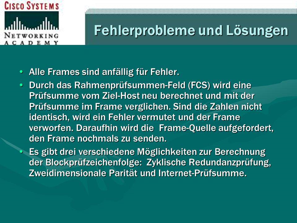 Fehlerprobleme und Lösungen Alle Frames sind anfällig für Fehler.Alle Frames sind anfällig für Fehler. Durch das Rahmenprüfsummen-Feld (FCS) wird eine