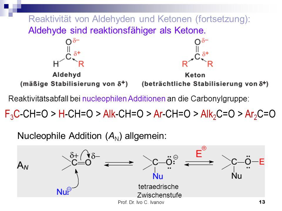 Prof. Dr. Ivo C. Ivanov13 F 3 C-CH=O > H-CH=O > Alk-CH=O > Ar-CH=O > Alk 2 C=O > Ar 2 C=O Reaktivität von Aldehyden und Ketonen (fortsetzung): Aldehyd