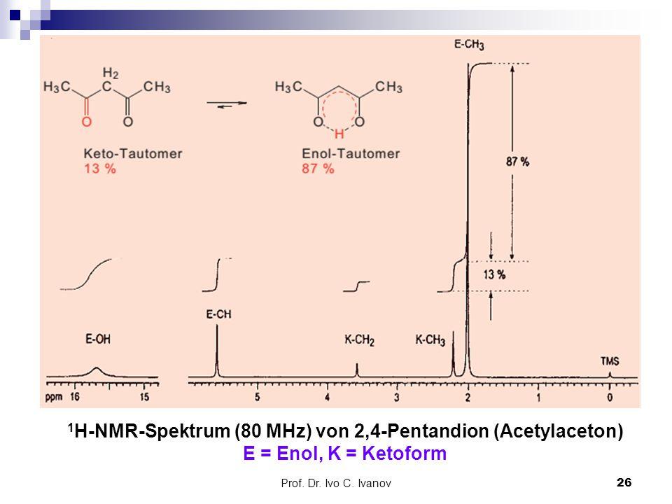 Prof. Dr. Ivo C. Ivanov26 1 H-NMR-Spektrum (80 MHz) von 2,4-Pentandion (Acetylaceton) E = Enol, K = Ketoform
