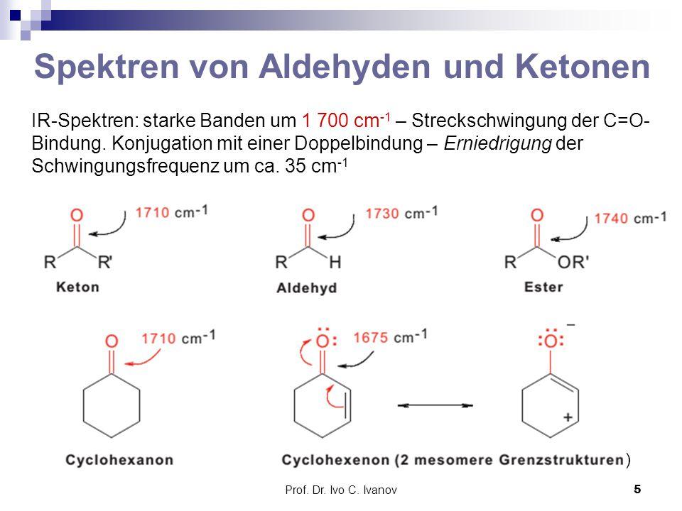 Prof. Dr. Ivo C. Ivanov5 Spektren von Aldehyden und Ketonen IR-Spektren: starke Banden um 1 700 cm -1 – Streckschwingung der C=O- Bindung. Konjugation