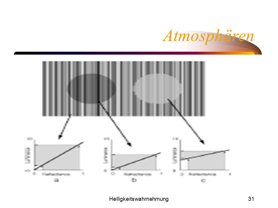Helligkeitswahrnehmung31 Atmosphären