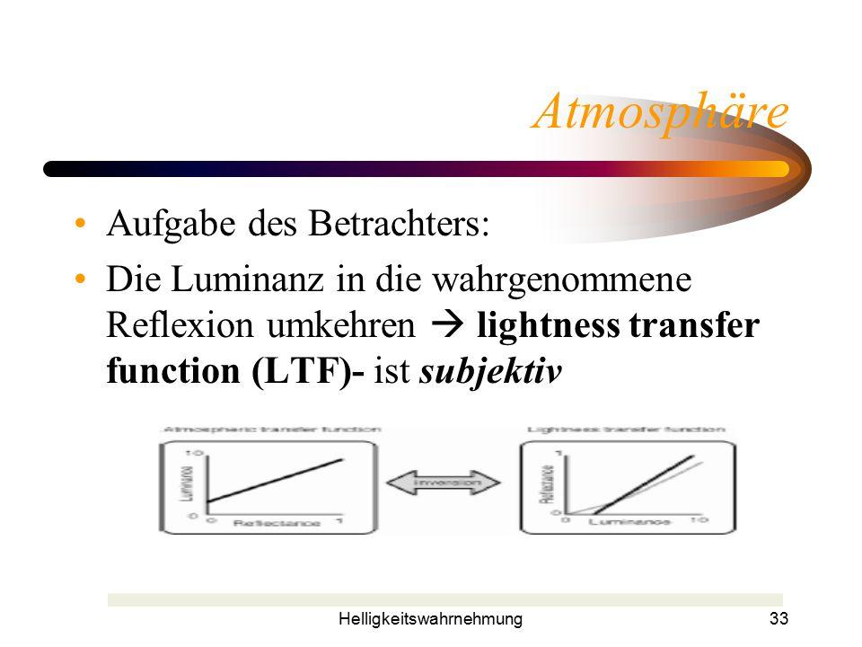 Helligkeitswahrnehmung33 Atmosphäre Aufgabe des Betrachters: Die Luminanz in die wahrgenommene Reflexion umkehren  lightness transfer function (LTF)-