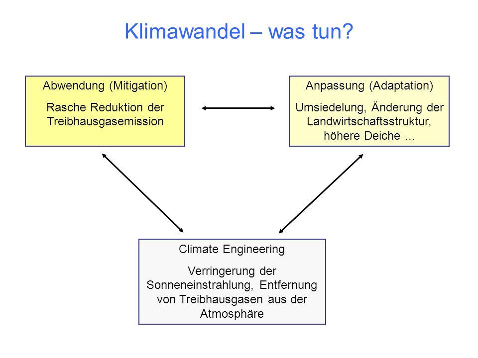 Klimawandel – was tun? Abwendung (Mitigation) Rasche Reduktion der Treibhausgasemission Anpassung (Adaptation) Umsiedelung, Änderung der Landwirtschaf