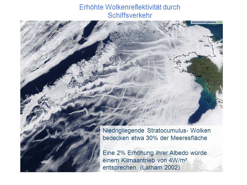 Erhöhte Wolkenreflektivität durch Schiffsverkehr Niedrigliegende Stratocumulus- Wolken bedecken etwa 30% der Meeresfläche Eine 2% Erhöhung ihrer Albed