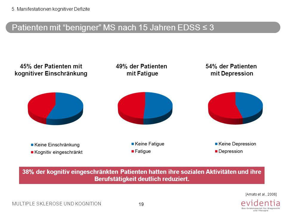 45% der Patienten mit kognitiver Einschränkung 49% der Patienten mit Fatigue 38% der kognitiv eingeschränkten Patienten hatten ihre sozialen Aktivität