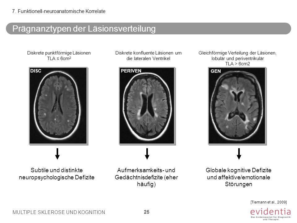 Globale kognitive Defizite und affektive/emotionale Störungen Subtile und distinkte neuropsychologische Defizite Aufmerksamkeits- und Gedächtnisdefizi